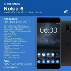 Nokia 6 specifications list
