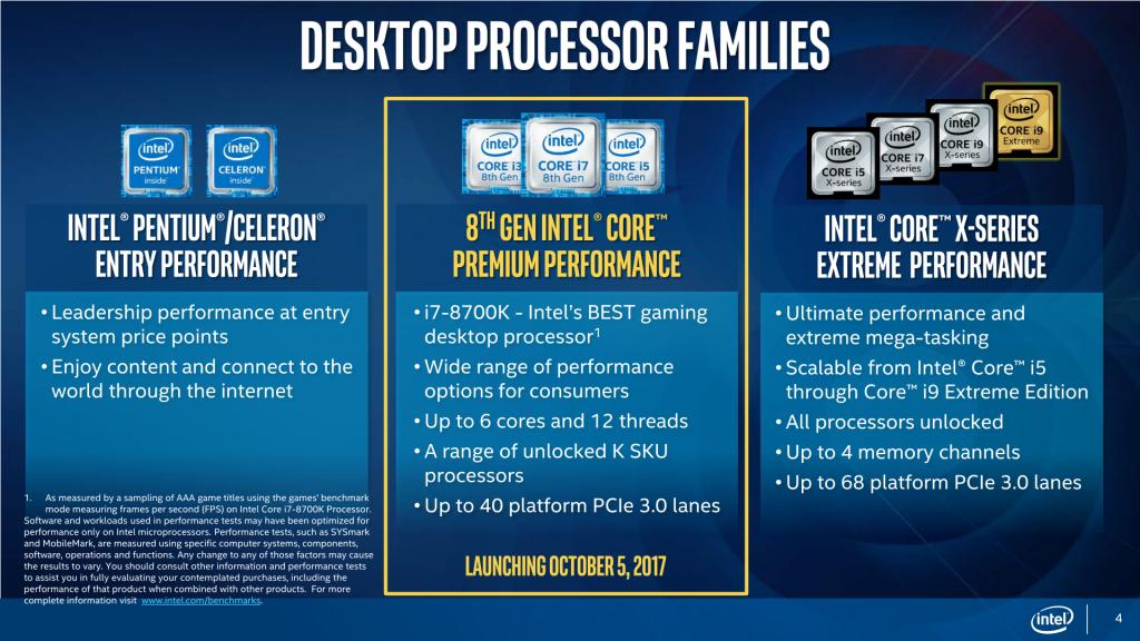 Overviewq of Intel 8th gen Processors