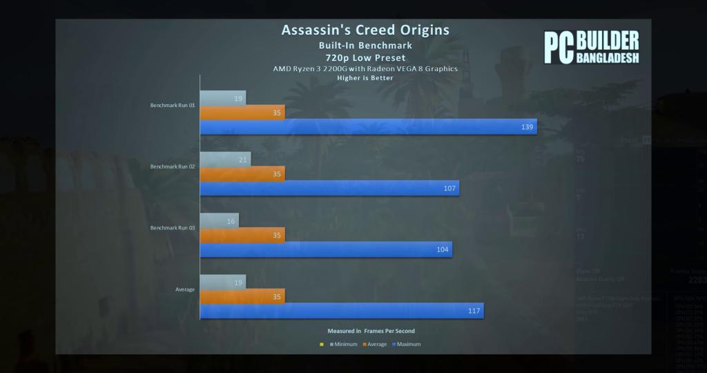 ACO Origins Score Image